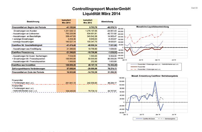 Controlling-Report Seite 3